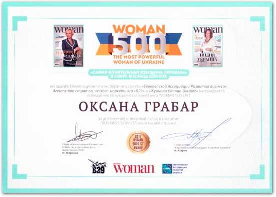 Награды и достижения Оксаны Грабар